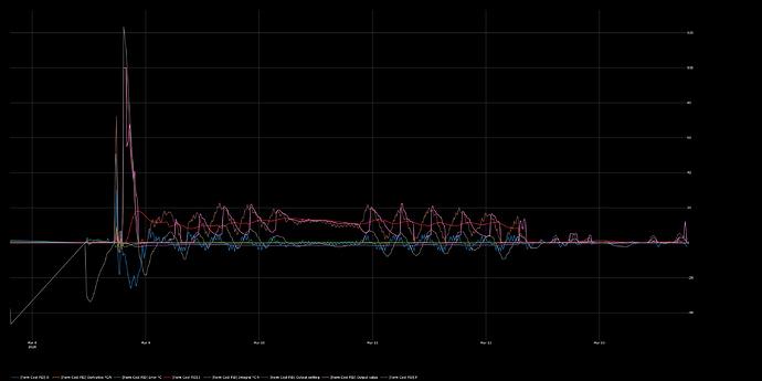 cooler-graph