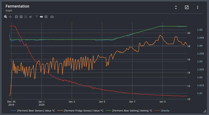 Screenshot 2020-01-10 at 16.48.38