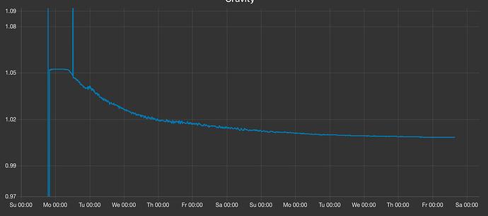 Screenshot 2020-01-10 at 15.41.43