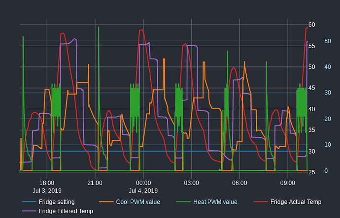 graph_04-07-2019_18h