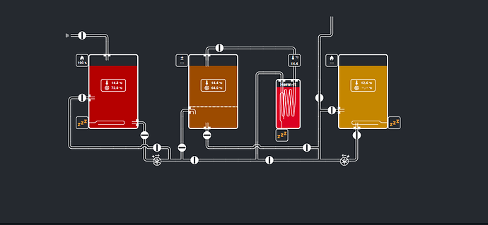 Brewblox Graphic
