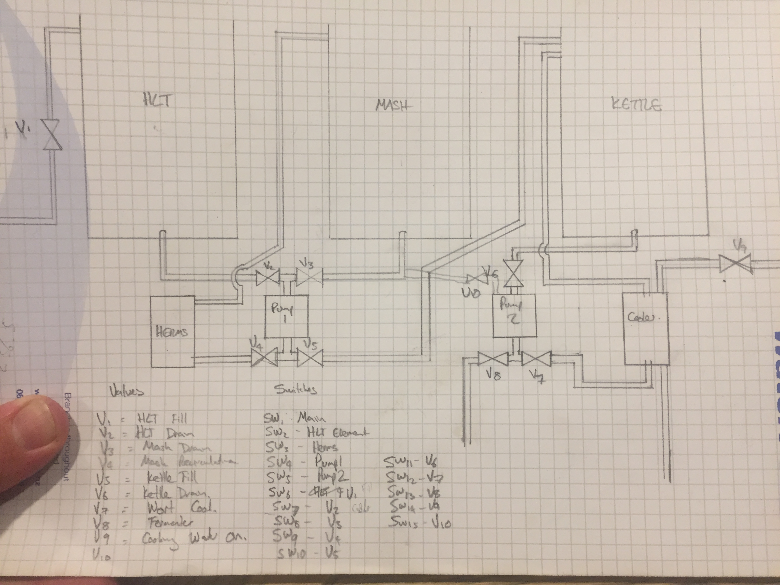 Wiring Diagram Rims Bcs Opinions About Bep Brewpi Controller For My Herms Setup General Community Rh Com Hvac Diagrams